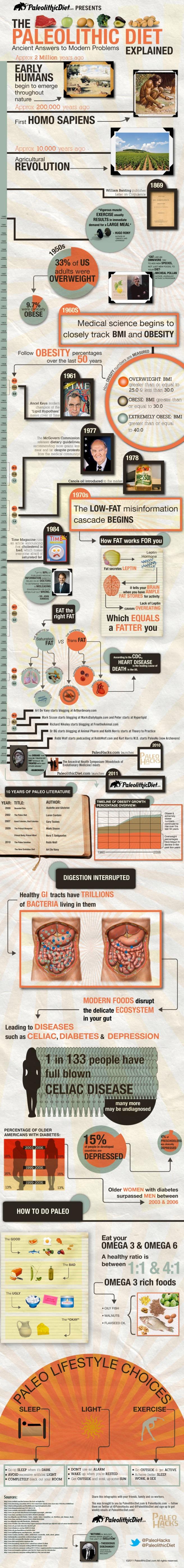 PaleolithicDietExplained-800original