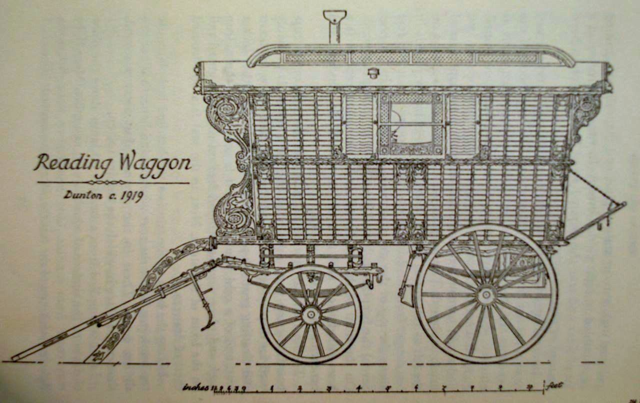 Galerry horse wagon plans
