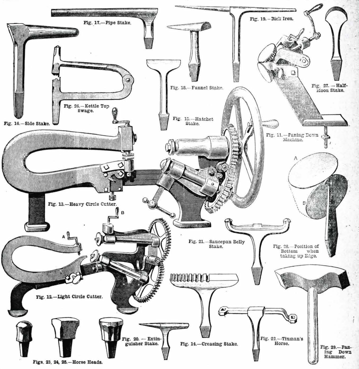 19th Century Sheet Metal Tools Preindustrial Craftsmanship