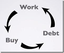 work-buy-debtcycle1