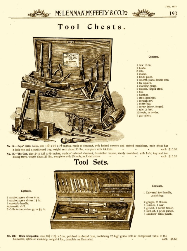 ToolChests