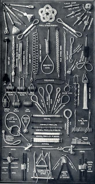 A dozen knots will make any outdoorsman a more capable person.