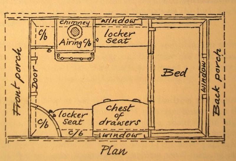 The basic floor plan.