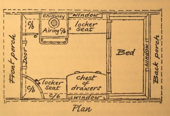 The basic floor plan.