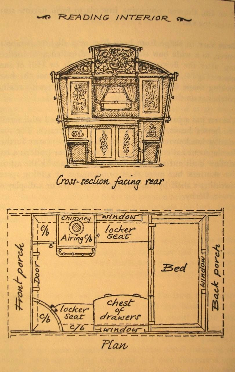 The vardo conception and planning preindustrial for Reading floor plans