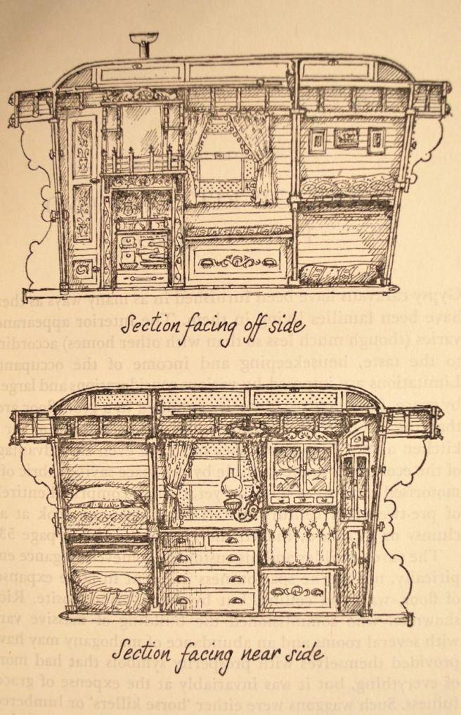 From English Gypsy Caravans.